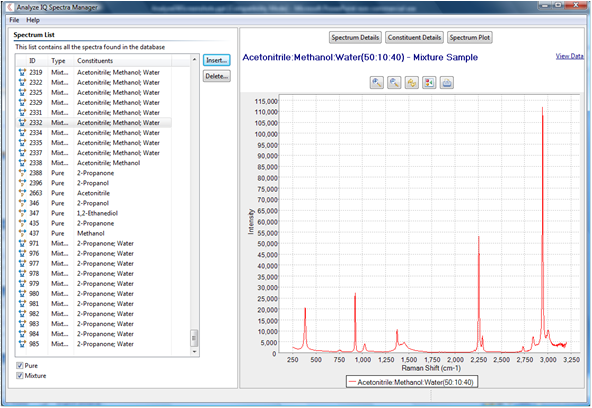 Analyze IQ Spectra Manager screen shot